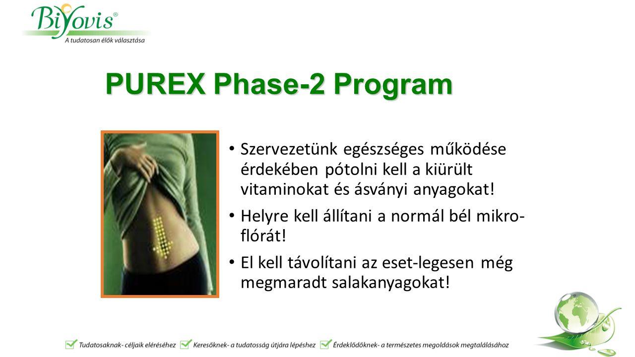 PUREX Phase-2 Program Szervezetünk egészséges működése érdekében pótolni kell a kiürült vitaminokat és ásványi anyagokat.