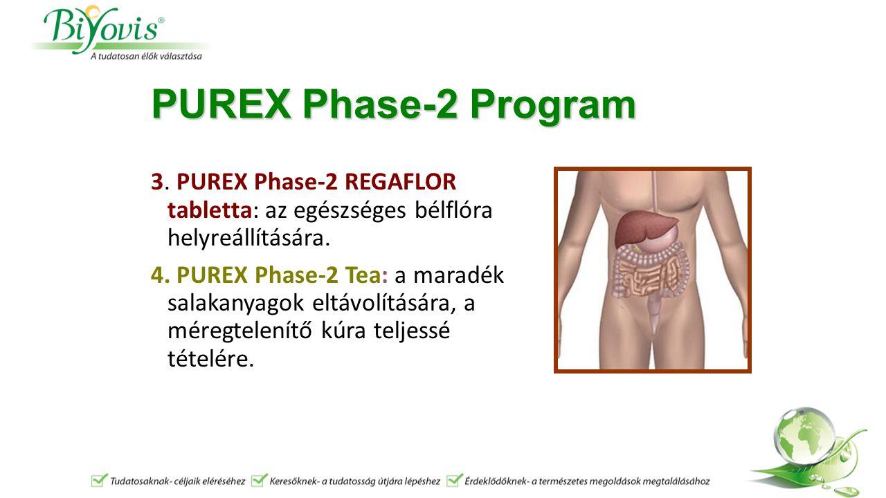 PUREX Phase-2 Program 3. PUREX Phase-2 REGAFLOR tabletta: az egészséges bélflóra helyreállítására.