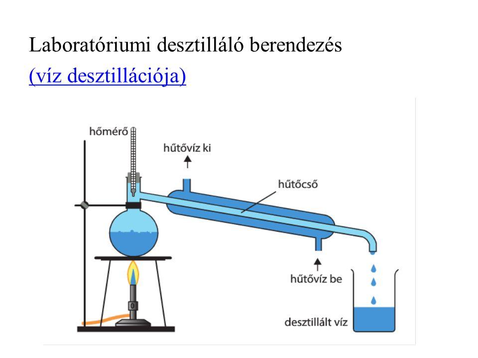 Laboratóriumi desztilláló berendezés (víz desztillációja)