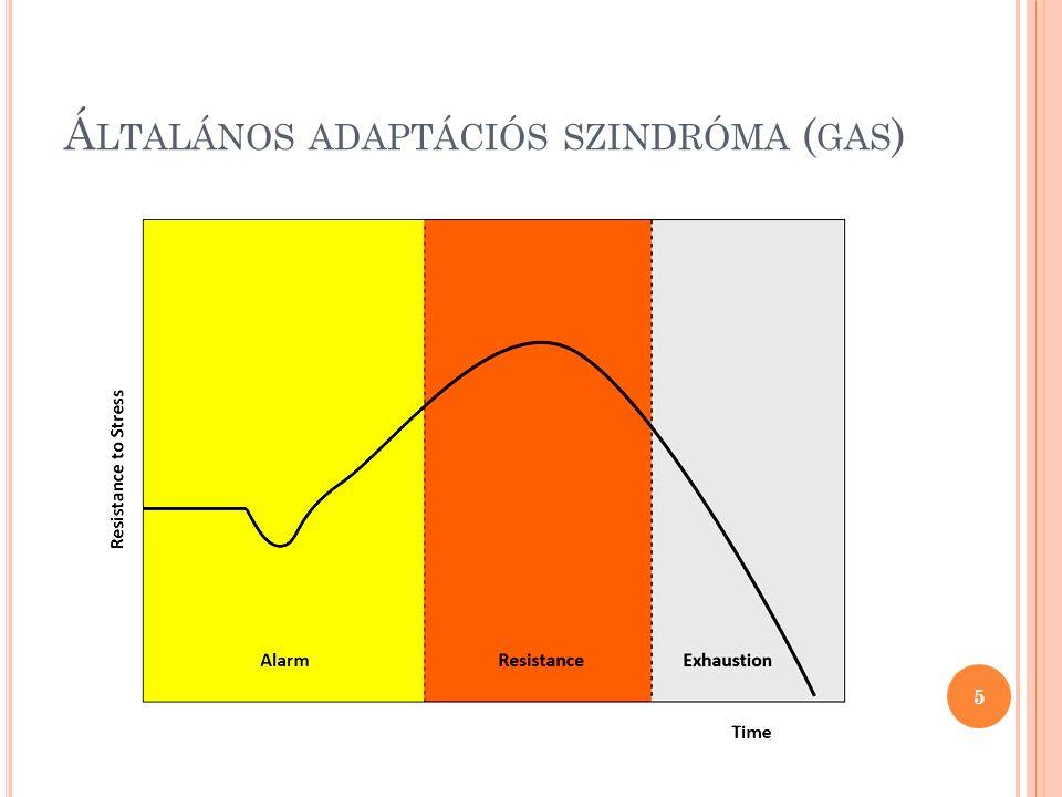 Á LTALÁNOS ADAPTÁCIÓS SZINDRÓMA ( GAS ) 5