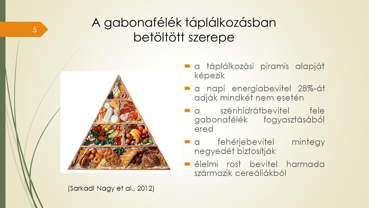 A gabonafélék táplálkozásban betöltött szerepe  a táplálkozási piramis alapját képezik  a napi energiabevitel 28%-át adják mindkét nem esetén  a szénhidrátbevitel fele gabonafélék fogyasztásából ered  a fehérjebevitel mintegy negyedét biztosítják  élelmi rost bevitel harmada származik cereáliákból (Sarkadi Nagy et al., 2012) 5