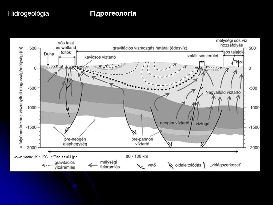 HidrogeológiaГідрогеологія www.matud.iif.hu/06jun/Padisak01.jpg