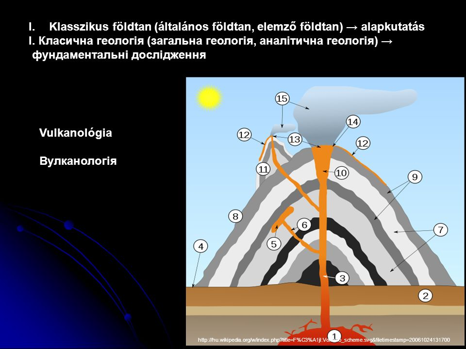 Szedimentológia Седиментологія