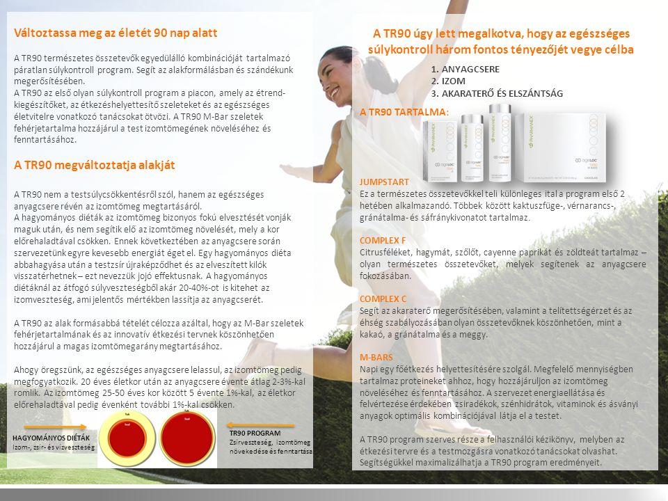 TR90 je navrhnutý k zacieleniu 3 dôležitýchn faktorov prispievajúcich k zdravej kontrole telesnej hmotnosti Változtassa meg az életét 90 nap alatt A TR90 természetes összetevők egyedülálló kombinációját tartalmazó páratlan súlykontroll program.