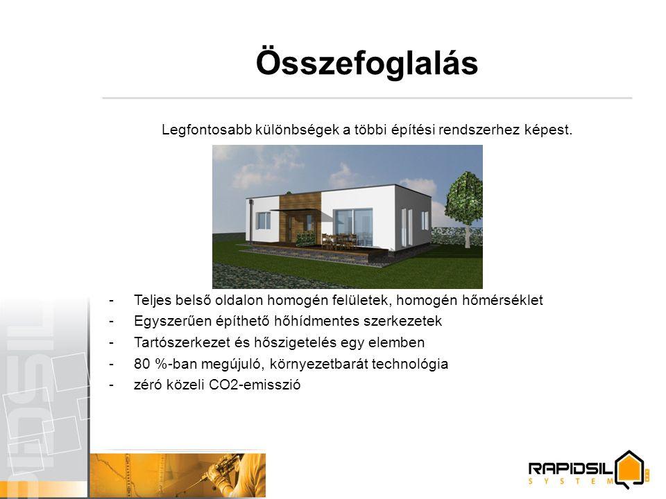 Összefoglalás Legfontosabb különbségek a többi építési rendszerhez képest. -Teljes belső oldalon homogén felületek, homogén hőmérséklet -Egyszerűen ép