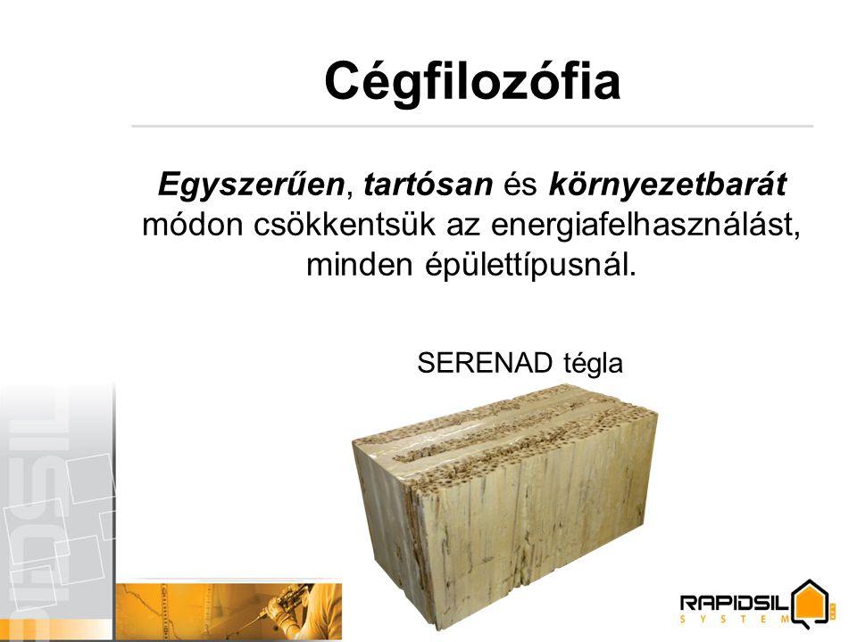2018- új épületenergetikai szabályozás Építőanyag típus U=0,24 W/m2K Teljesítéséhez szükséges falvastagság Pórusbetonból52 cm Égetett vázkerámiából68 cm SERENAD építési rendszer építőeleme 17 cm Passzív háznál irányadó U=0,15 W/m2K 30 cm teljesíti a SERENAD építési rendszer építőeleme!