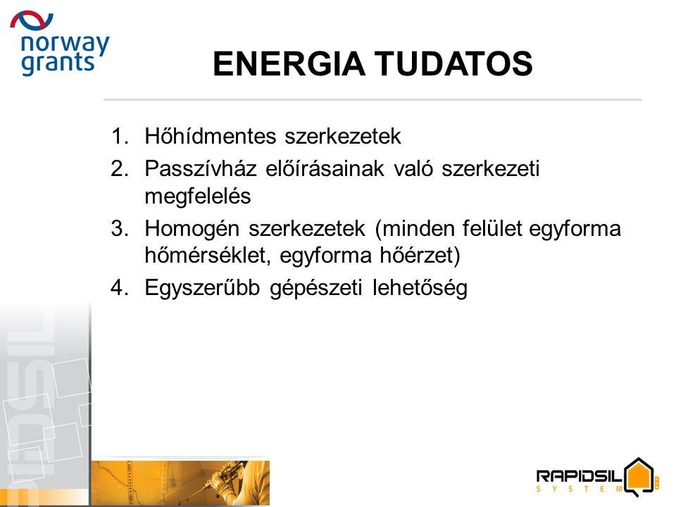 ENERGIA TUDATOS 1.Hőhídmentes szerkezetek 2.Passzívház előírásainak való szerkezeti megfelelés 3.Homogén szerkezetek (minden felület egyforma hőmérséklet, egyforma hőérzet) 4.Egyszerűbb gépészeti lehetőség