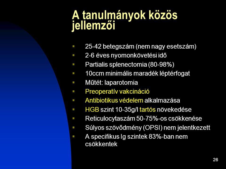 26 A tanulmányok közös jellemzői  25-42 betegszám (nem nagy esetszám)  2-6 éves nyomonkövetési idő  Partialis splenectomia (80-98%)  10ccm minimál