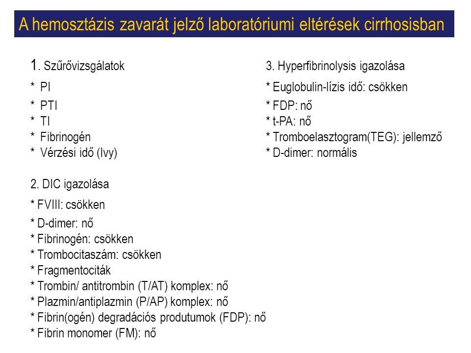 A hemosztázis zavarát jelző laboratóriumi eltérések cirrhosisban 1.