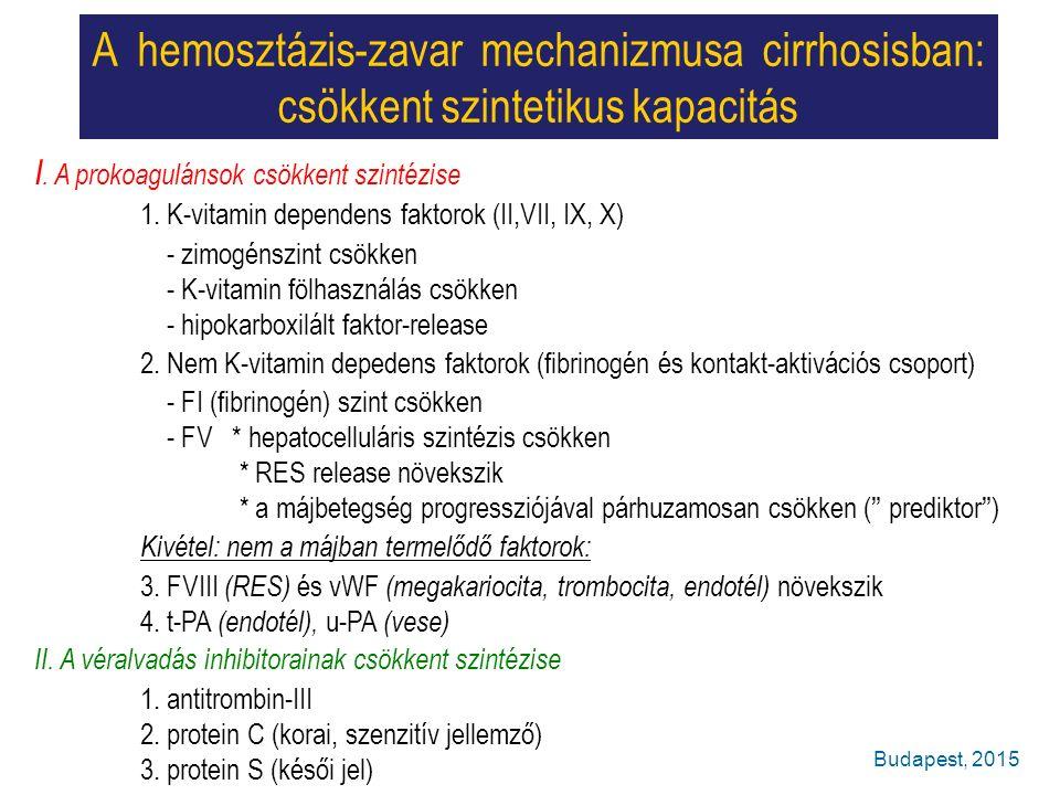 A hemosztázis-zavar mechanizmusa cirrhosisban: csökkent szintetikus kapacitás I.