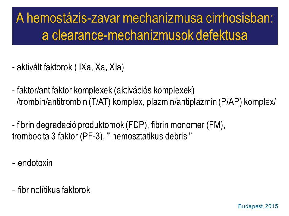 A hemostázis-zavar mechanizmusa cirrhosisban: a clearance-mechanizmusok defektusa - aktivált faktorok ( IXa, Xa, XIa) - faktor/antifaktor komplexek (aktivációs komplexek) /trombin/antitrombin (T/AT) komplex, plazmin/antiplazmin (P/AP) komplex/ - fibrin degradáció produktomok (FDP), fibrin monomer (FM), trombocita 3 faktor (PF-3), hemosztatikus debris - endotoxin - fibrinolítikus faktorok Budapest, 2015