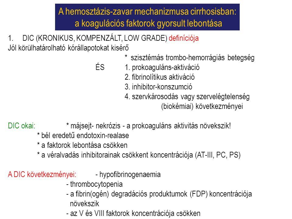 A hemosztázis-zavar mechanizmusa cirrhosisban: a koagulációs faktorok gyorsult lebontása 1.DIC (KRONIKUS, KOMPENZÁLT, LOW GRADE) definíciója Jól körülhatárolható kórállapotokat kisérő * szisztémás trombo-hemorrágiás betegség ÉS1.