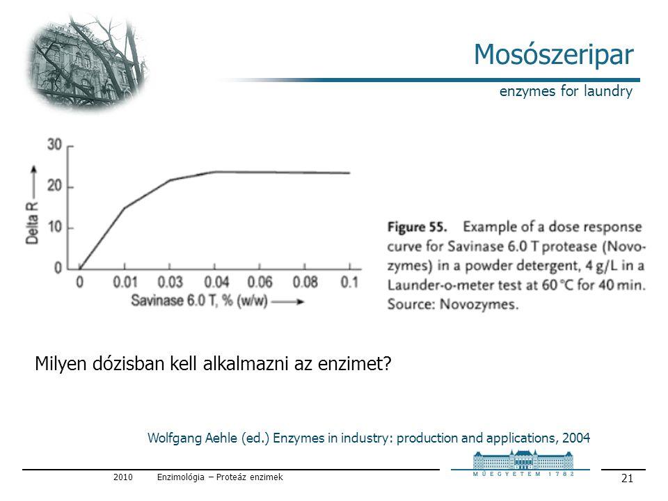 2010Enzimológia – Proteáz enzimek 21 Mosószeripar enzymes for laundry Milyen dózisban kell alkalmazni az enzimet.