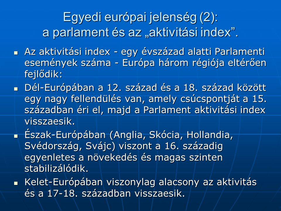 """Egyedi európai jelenség (2): a parlament és az """"aktivitási index"""". Az aktivitási index - egy évszázad alatti Parlamenti események száma - Európa három"""