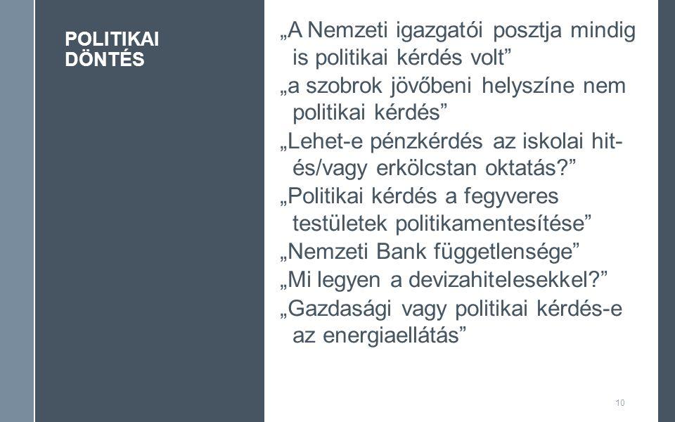 """POLITIKAI DÖNTÉS 10 """"A Nemzeti igazgatói posztja mindig is politikai kérdés volt """"a szobrok jövőbeni helyszíne nem politikai kérdés """"Lehet-e pénzkérdés az iskolai hit- és/vagy erkölcstan oktatás? """"Politikai kérdés a fegyveres testületek politikamentesítése """"Nemzeti Bank függetlensége """"Mi legyen a devizahitelesekkel? """"Gazdasági vagy politikai kérdés-e az energiaellátás"""