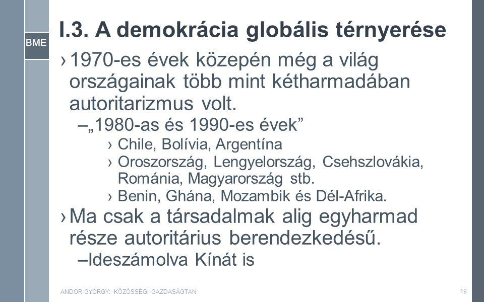 BME ›1970-es évek közepén még a világ országainak több mint kétharmadában autoritarizmus volt.