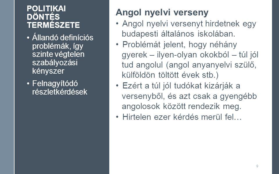 9 Állandó definíciós problémák, így szinte végtelen szabályozási kényszer Felnagyítódó részletkérdések Angol nyelvi verseny Angol nyelvi versenyt hirdetnek egy budapesti általános iskolában.