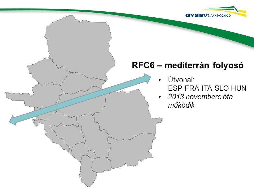 RFC6 – mediterrán folyosó Útvonal: ESP-FRA-ITA-SLO-HUN 2013 novembere óta működik