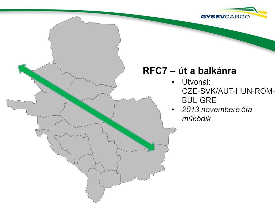 RFC7 – út a balkánra Útvonal: CZE-SVK/AUT-HUN-ROM- BUL-GRE 2013 novembere óta működik
