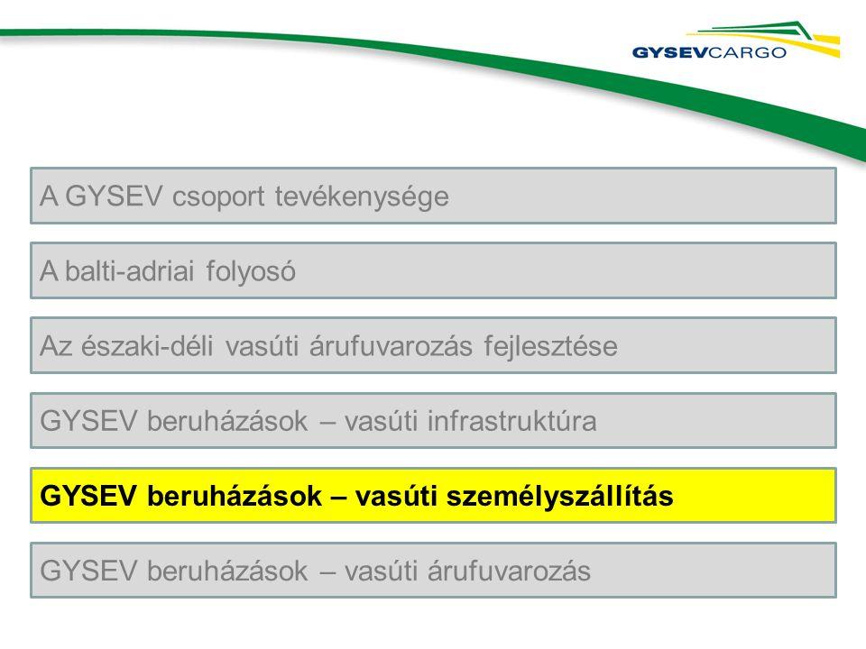 A GYSEV csoport tevékenysége A balti-adriai folyosó Az északi-déli vasúti árufuvarozás fejlesztése GYSEV beruházások – vasúti infrastruktúra GYSEV beruházások – vasúti személyszállítás GYSEV beruházások – vasúti árufuvarozás