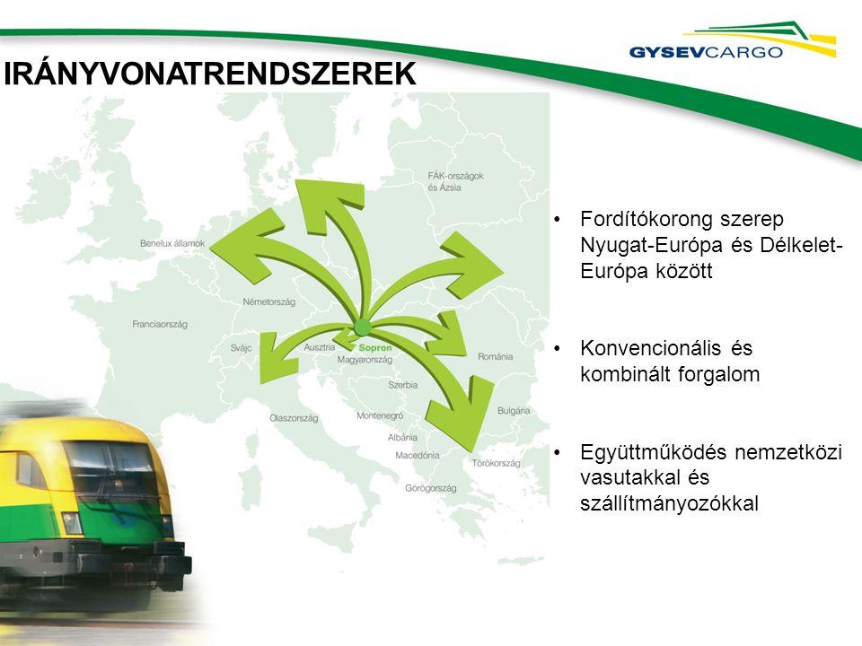 IRÁNYVONATRENDSZEREK Fordítókorong szerep Nyugat-Európa és Délkelet- Európa között Konvencionális és kombinált forgalom Együttműködés nemzetközi vasutakkal és szállítmányozókkal