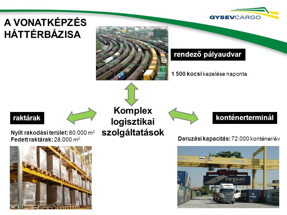 A VONATKÉPZÉS HÁTTÉRBÁZISA rendező pályaudvar konténerterminál raktárak Komplex logisztikai szolgáltatások Nyílt rakodási terület: 60.000 m 2 Fedett raktárak: 28.000 m 2 Daruzási kapacitás: 72.000 konténer/év 1 500 kocsi kezelése naponta