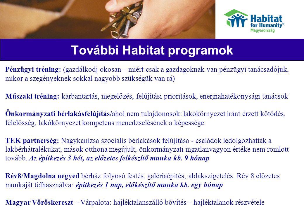 További Habitat programok Pénzügyi tréning: (gazdálkodj okosan – miért csak a gazdagoknak van pénzügyi tanácsadójuk, mikor a szegényeknek sokkal nagyobb szükségük van rá) Műszaki tréning: karbantartás, megelőzés, felújítási prioritások, energiahatékonysági tanácsok Önkormányzati bérlakásfelújítás/ahol nem tulajdonosok: lakókörnyezet iránt érzett kötődés, felelősség, lakókörnyezet kompetens menedzselésének a képessége TEK partnerség: Nagykanizsa szociális bérlakások felújítása - családok ledolgozhatták a lakbérhátralékukat, mások otthona megújult, önkormányzati ingatlanvagyon értéke nem romlott tovább.