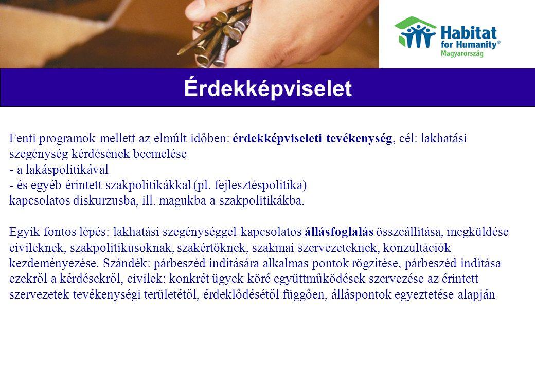 Érdekképviselet Fenti programok mellett az elmúlt időben: érdekképviseleti tevékenység, cél: lakhatási szegénység kérdésének beemelése - a lakáspolitikával - és egyéb érintett szakpolitikákkal (pl.