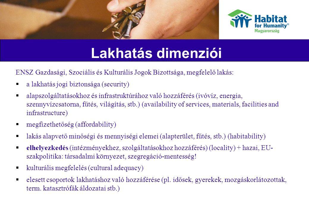 Lakhatás dimenziói ENSZ Gazdasági, Szociális és Kulturális Jogok Bizottsága, megfelelő lakás:  a lakhatás jogi biztonsága (security)  alapszolgáltatásokhoz és infrastruktúrához való hozzáférés (ivóvíz, energia, szennyvízcsatorna, fűtés, világítás, stb.) (availability of services, materials, facilities and infrastructure)  megfizethetőség (affordability)  lakás alapvető minőségi és mennyiségi elemei (alapterület, fűtés, stb.) (habitability)  elhelyezkedés (intézményekhez, szolgáltatásokhoz hozzáférés) (locality) + hazai, EU- szakpolitika: társadalmi környezet, szegregáció-mentesség.