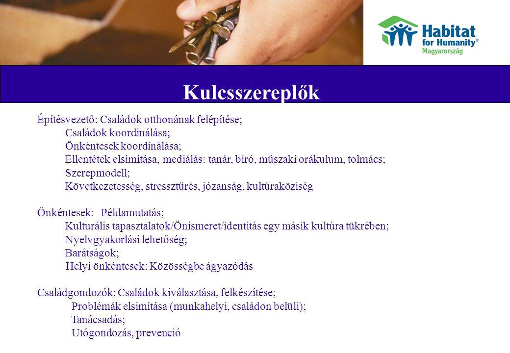 Kulcsszereplők Építésvezető: Családok otthonának felépítése; Családok koordinálása; Önkéntesek koordinálása; Ellentétek elsimítása, mediálás: tanár, bíró, műszaki orákulum, tolmács; Szerepmodell; Következetesség, stressztűrés, józanság, kultúraköziség Önkéntesek: Példamutatás; Kulturális tapasztalatok/Önismeret/identitás egy másik kultúra tükrében; Nyelvgyakorlási lehetőség; Barátságok; Helyi önkéntesek: Közösségbe ágyazódás Családgondozók: Családok kiválasztása, felkészítése; Problémák elsimítása (munkahelyi, családon belüli); Tanácsadás; Utógondozás, prevenció