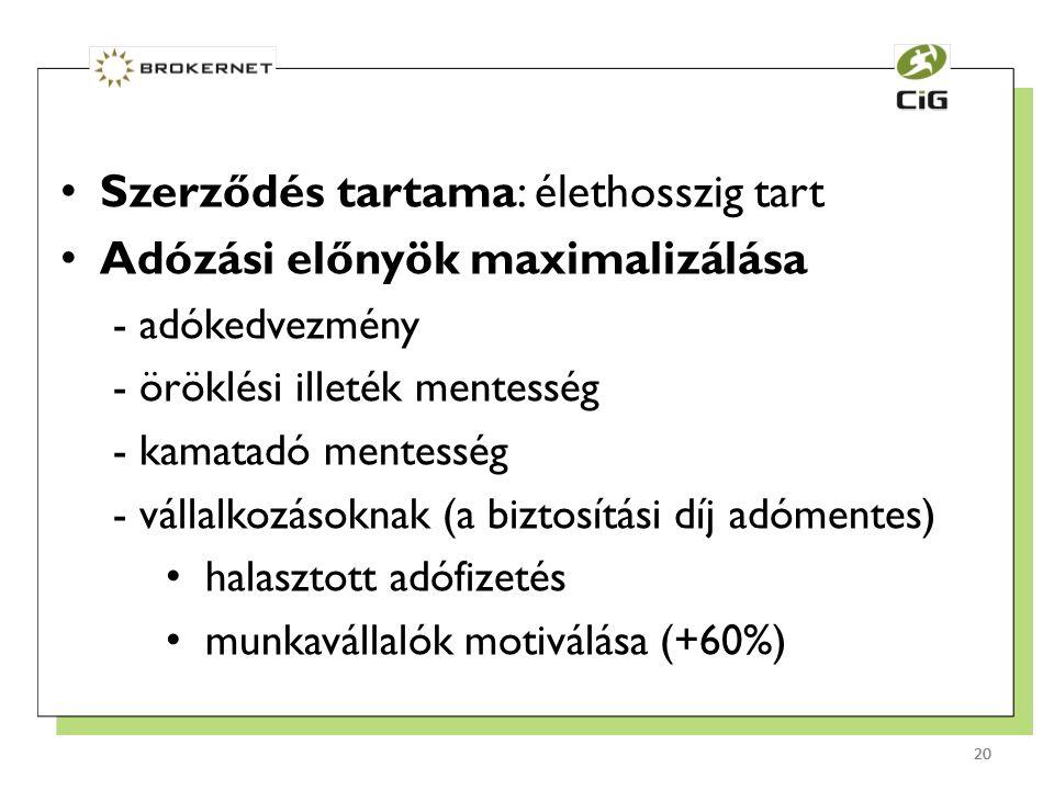 20 Szerződés tartama: élethosszig tart Adózási előnyök maximalizálása - adókedvezmény - öröklési illeték mentesség - kamatadó mentesség - vállalkozásoknak (a biztosítási díj adómentes) halasztott adófizetés munkavállalók motiválása (+60%) 20