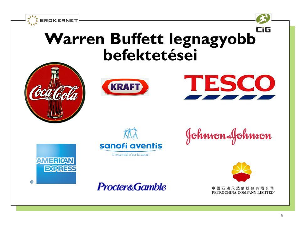 6 Warren Buffett legnagyobb befektetései 6