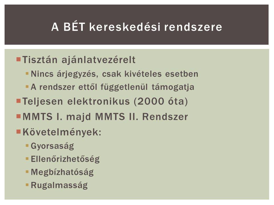 Tisztán ajánlatvezérelt  Nincs árjegyzés, csak kivételes esetben  A rendszer ettől függetlenül támogatja  Teljesen elektronikus (2000 óta)  MMTS I.
