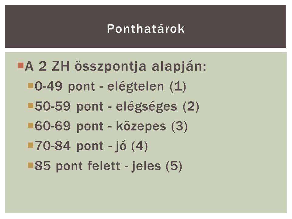  A 2 ZH összpontja alapján:  0-49 pont - elégtelen (1)  50-59 pont - elégséges (2)  60-69 pont - közepes (3)  70-84 pont - jó (4)  85 pont felett - jeles (5) Ponthatárok