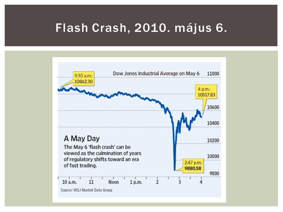 Flash Crash, 2010. május 6.
