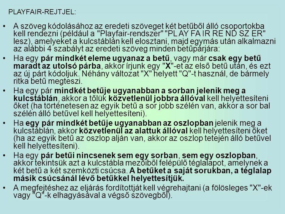 A szöveg kódolásához az eredeti szöveget két betűből álló csoportokba kell rendezni (például a Playfair-rendszer PL AY FA IR RE ND SZ ER lesz), amelyeket a kulcstáblán kell elosztani, majd egymás után alkalmazni az alábbi 4 szabályt az eredeti szöveg minden betűpárjára: Ha egy pár mindkét eleme ugyanaz a betű, vagy már csak egy betű maradt az utolsó párba, akkor írjunk egy X -et az első betű után, és ezt az új párt kódoljuk.