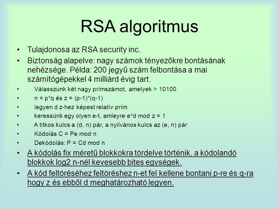 RSA algoritmus Tulajdonosa az RSA security inc.