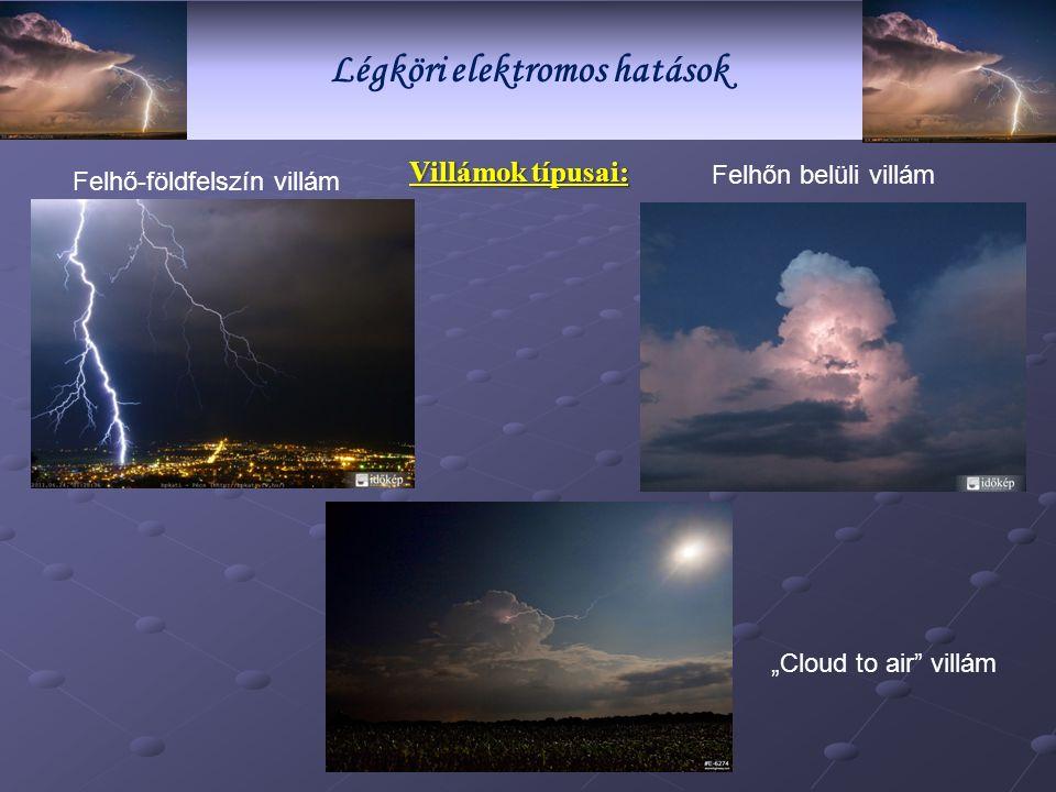 """Légköri elektromos hatások Villámok típusai: Felhőn belüli villám Felhő-földfelszín villám """"Cloud to air villám"""