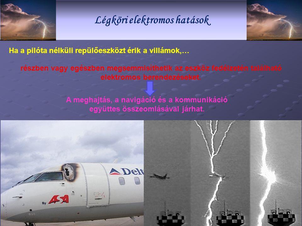 Légköri elektromos hatások Ha a pilóta nélküli repülőeszközt érik a villámok,… A meghajtás, a navigáció és a kommunikáció együttes összeomlásával járhat.