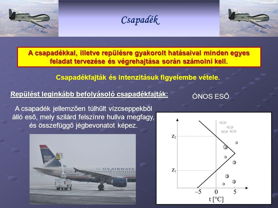 Csapadék A csapadékkal, illetve repülésre gyakorolt hatásaival minden egyes feladat tervezése és végrehajtása során számolni kell.