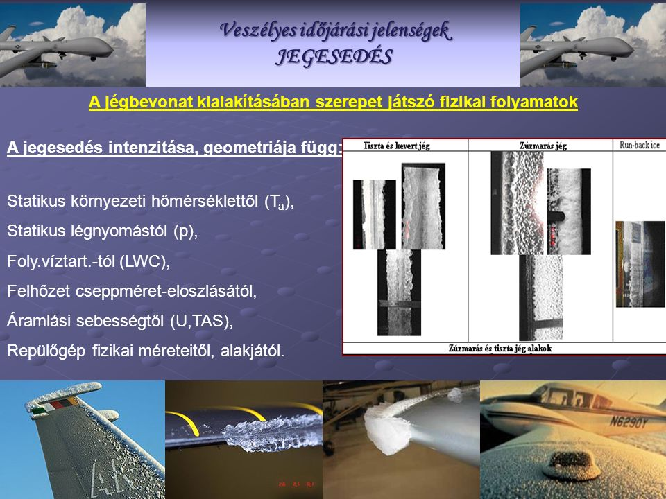 A jégbevonat kialakításában szerepet játszó fizikai folyamatok A jegesedés intenzitása, geometriája függ: Statikus környezeti hőmérséklettől (T a ), Statikus légnyomástól (p), Foly.víztart.-tól (LWC), Felhőzet cseppméret-eloszlásától, Áramlási sebességtől (U,TAS), Repülőgép fizikai méreteitől, alakjától.