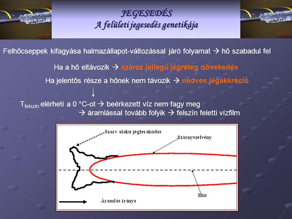 Felhőcseppek kifagyása halmazállapot-változással járó folyamat  hő szabadul fel Ha a hő eltávozik  száraz jellegű jégréteg növekedés Ha jelentős része a hőnek nem távozik  nedves jégakkréció T felszín elérheti a 0 °C-ot  beérkezett víz nem fagy meg  áramlással tovább folyik  felszín feletti vízfilmJEGESEDÉS A felületi jegesedés genetikája