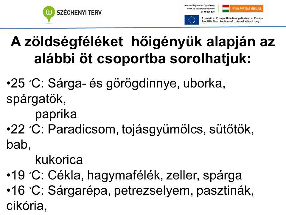 A zöldségféléket hőigényük alapján az alábbi öt csoportba sorolhatjuk: 25 ◦ C: Sárga- és görögdinnye, uborka, spárgatök, paprika 22 ◦ C: Paradicsom, t