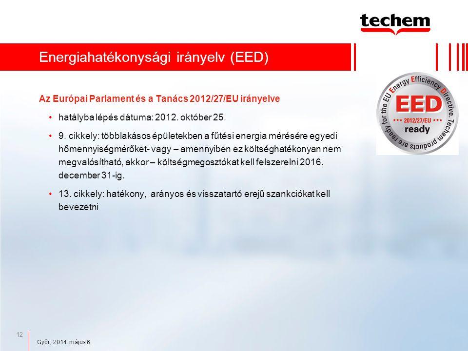 12 Energiahatékonysági irányelv (EED) Az Európai Parlament és a Tanács 2012/27/EU irányelve hatályba lépés dátuma: 2012.