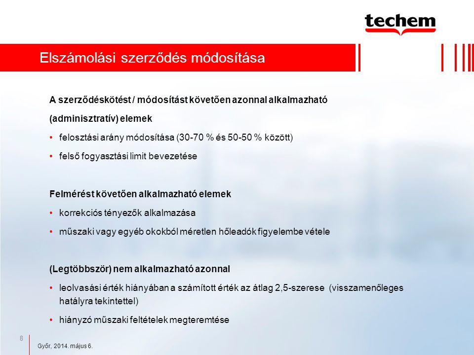 8 Elszámolási szerződés módosítása Győr, 2014.május 6.