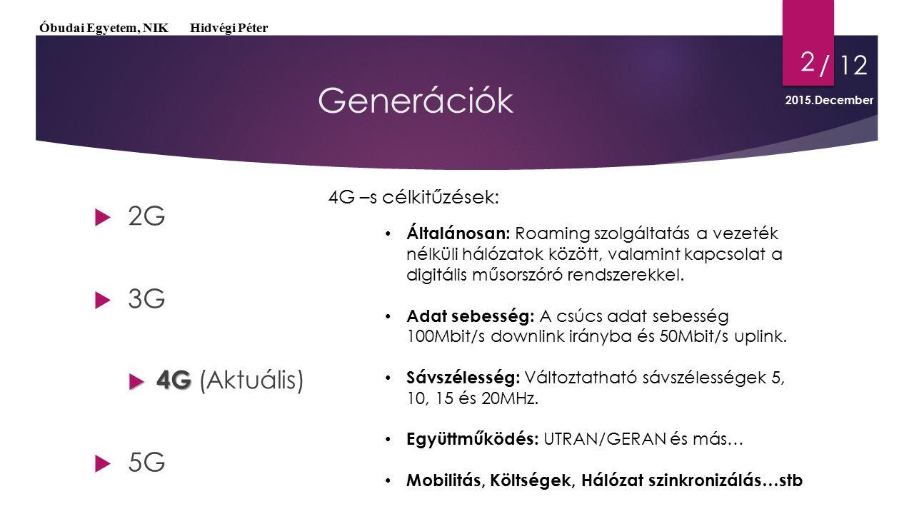 Generációk  2G  3G  4G  4G (Aktuális)  5G 2 Általánosan: Roaming szolgáltatás a vezeték nélküli hálózatok között, valamint kapcsolat a digitális műsorszóró rendszerekkel.