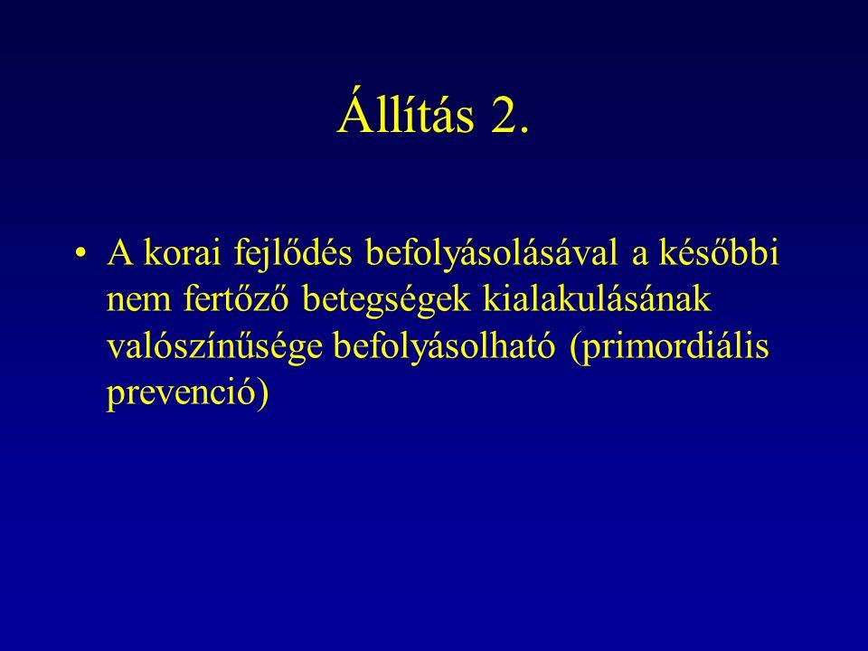 Állítás 2.