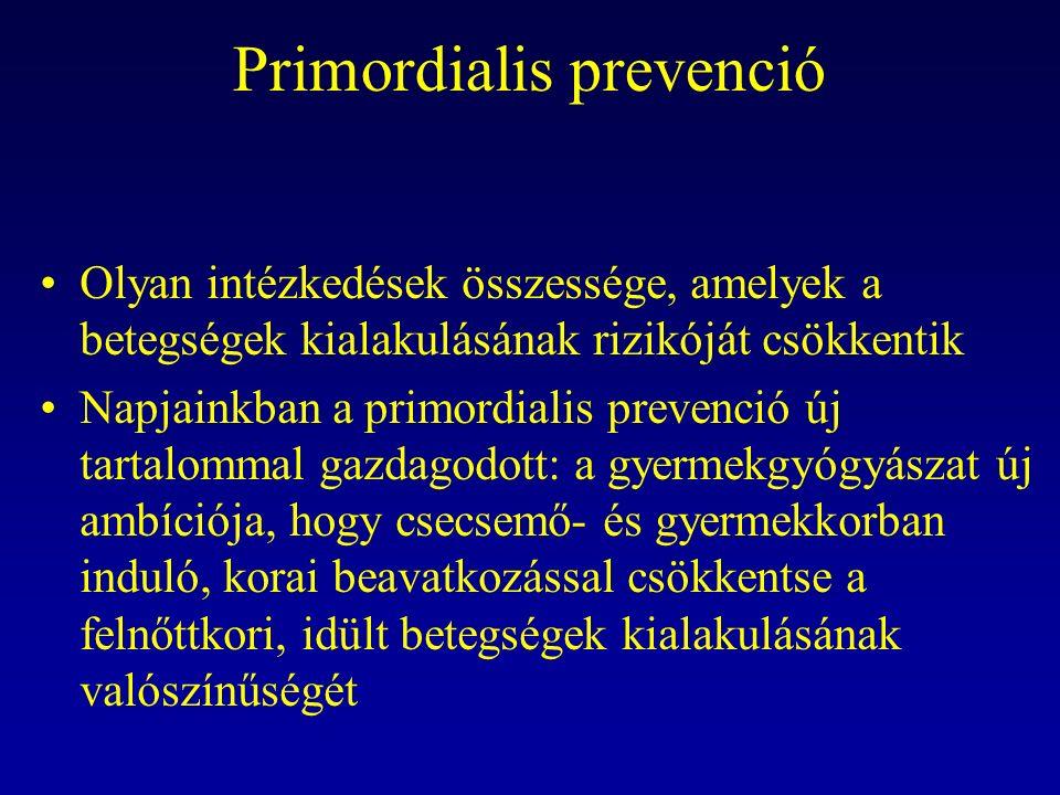 Primordialis prevenció Olyan intézkedések összessége, amelyek a betegségek kialakulásának rizikóját csökkentik Napjainkban a primordialis prevenció új tartalommal gazdagodott: a gyermekgyógyászat új ambíciója, hogy csecsemő- és gyermekkorban induló, korai beavatkozással csökkentse a felnőttkori, idült betegségek kialakulásának valószínűségét