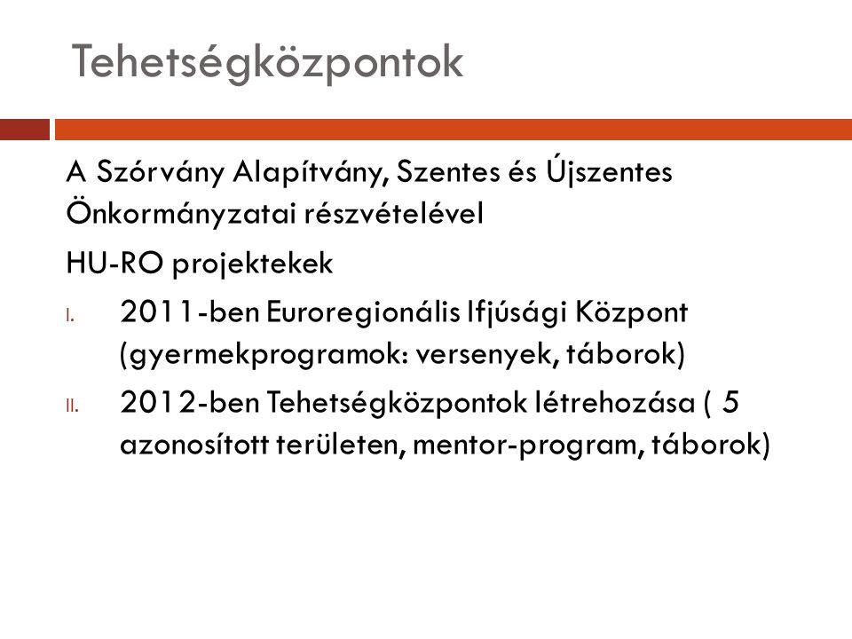 Tehetségközpontok A Szórvány Alapítvány, Szentes és Újszentes Önkormányzatai részvételével HU-RO projektekek I. 2011-ben Euroregionális Ifjúsági Közpo