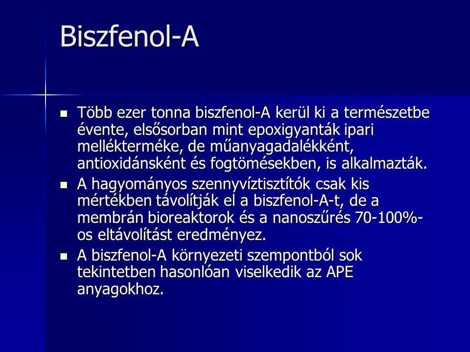 Biszfenol-A Több ezer tonna biszfenol-A kerül ki a természetbe évente, elsősorban mint epoxigyanták ipari mellékterméke, de műanyagadalékként, antioxidánsként és fogtömésekben, is alkalmazták.